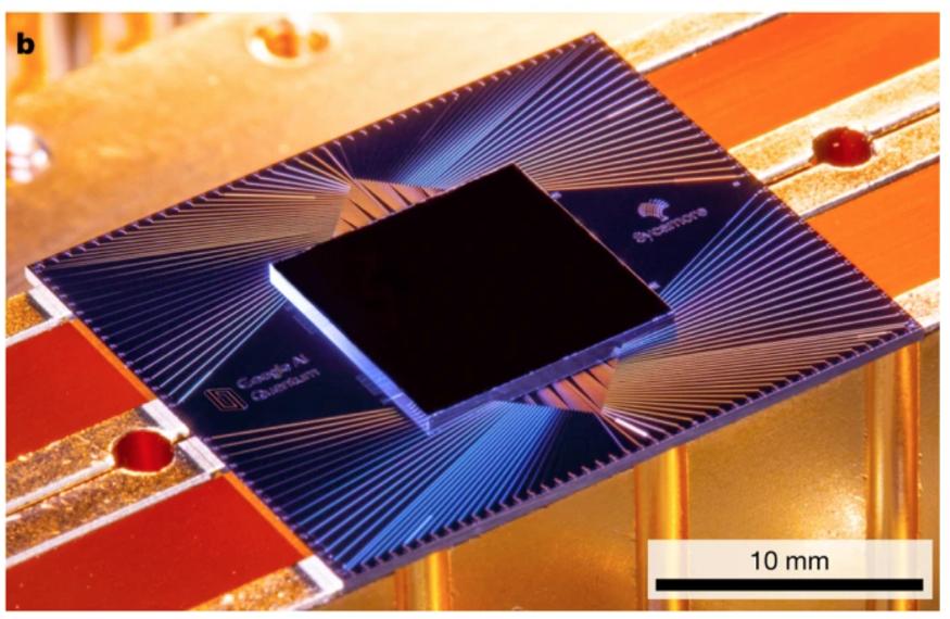 Kvantový chip Sycamore. Kredit: Google / Arute at al. (2019), Nature.