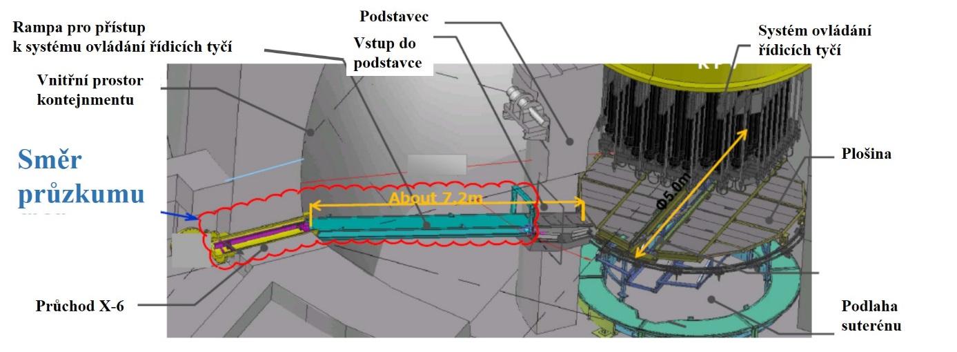 Detailnější zobrazení umístění rampy pro přístup do centrální oblasti kontejnmentu k řídícím tyčím (zdroj TEPCO).
