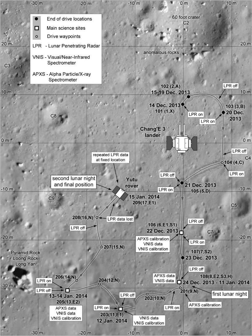 Celková dráha prvního Nefritového králíka (zdroj Chinese Academy of Sciences / Phil Stooke – Planetary Society)