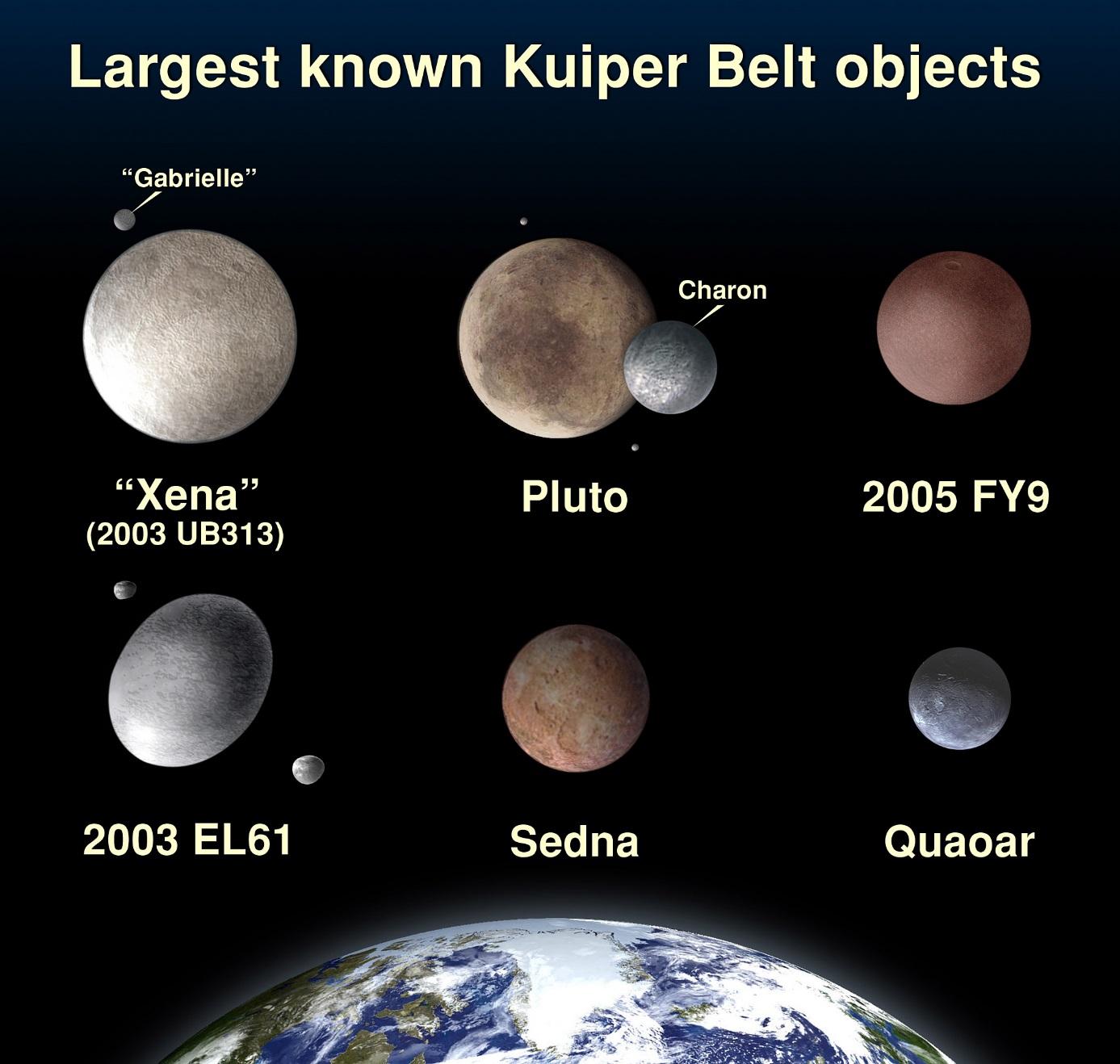 Sluneční plachetnice by nám mohli zpřístupnit transneptunické objekty. Největší z těch známých jsou na obrázku (zdroj NASA, Wikipedie).