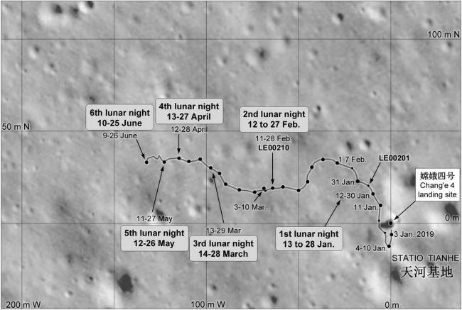 Dosavadní cesta Nefritového králíka 2 během prvních šesti měsíčních dní (zdroj CLEP/CNSA – Planetary Society).