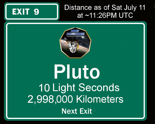 Stav ze soboty 11.7. Sonda byla vzdálena necelé tři miliony km od planetky, což dělá 10 světelných sekund.  Kredit: NASA/JPL/JHUAPL/New Horizons