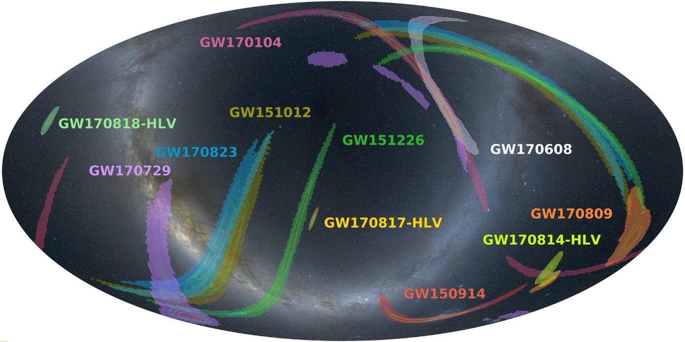 Umístění všech doposud identifikovaných příchodů gravitačních vln ze splynutí kompaktních konečných stádií hvězd. Nejistoty zaznamenané ve formě barevných plošek jsou dány hlavně směrem příchodu gravitačních vln vůči orientaci ramen detektorů. Přípon