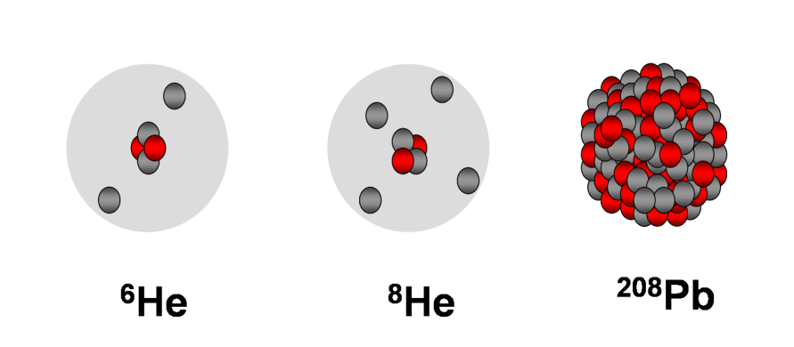Mikroskopické modely jader umožňují zatím popisovat jen lehčí jádra, od popisu olova jsme zatím ještě hodně daleko. Kredit: Volné dílo.