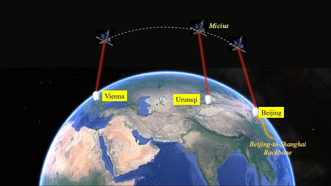 Kvantová videokonference mezi Pekingem a Vídní. Kredit: PAN Jianwei's team.