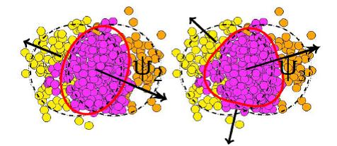 V současné době už lze pozorovat nejen eliptický tvar expandující zóny, ale i daleko komplikovanější formu expanze.