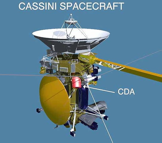 Umístění přístroje CDA. Zdroj: http://saturn.jpl.nasa.gov/