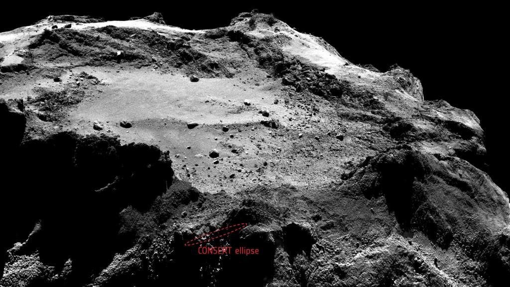 Elipsa přibližného dopadu podle dat zařízení CONSERT o rozměrech 16x160 metrů.  Kredit: Ellipse: ESA/Rosetta/Philae/CONSERT
