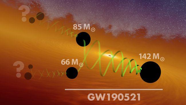 Splynutí zatím nejtěžších černých děr způsobilo signál gravitačních vln GW190521 (zdroj LIGO/Caltech/MIT/R. Hurt (IPAC))