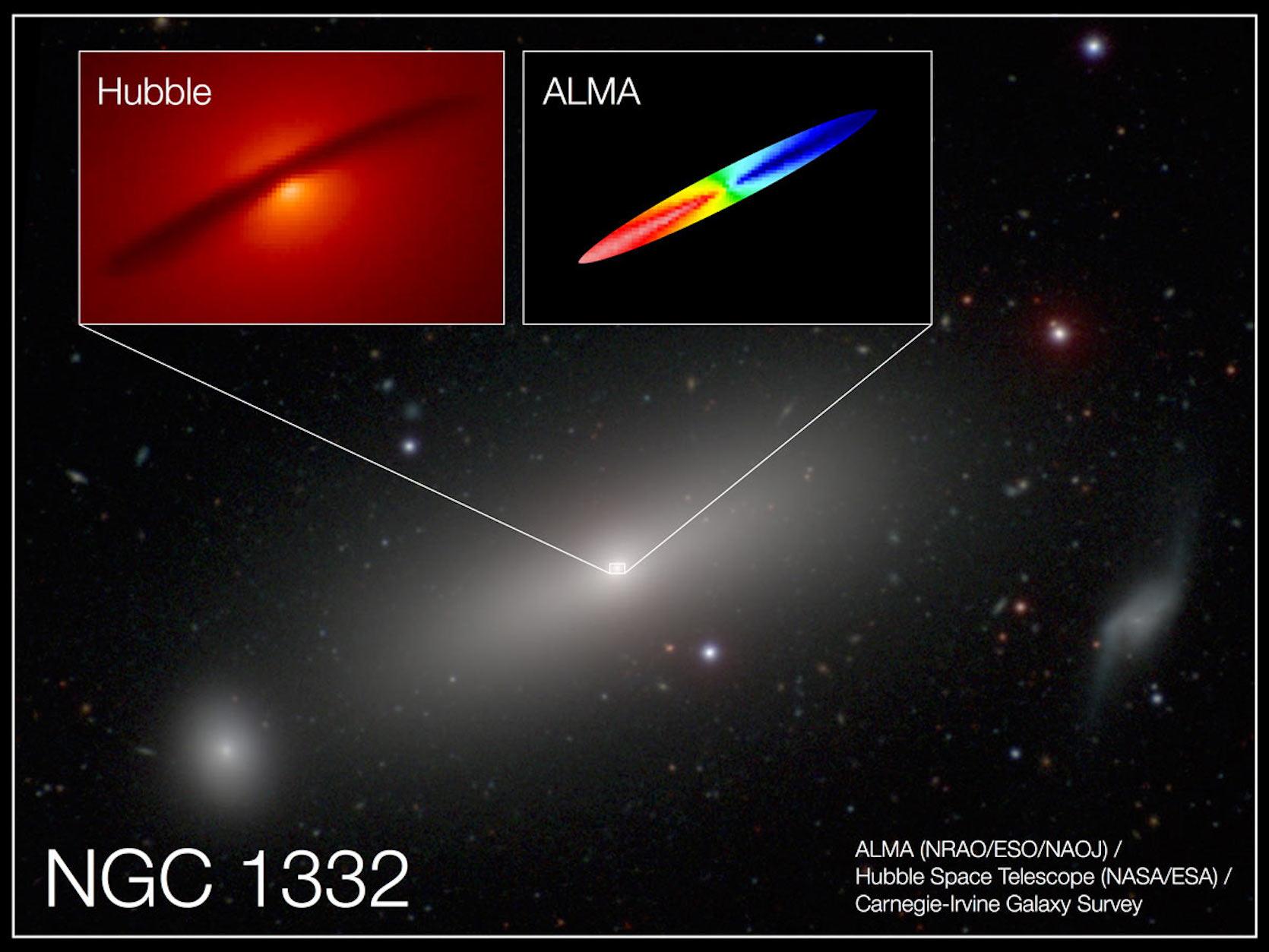 Disk kolem supermasivní černé díry. Kredit: ALMA/HST/Carnegie-Irvine Galaxy Survey.