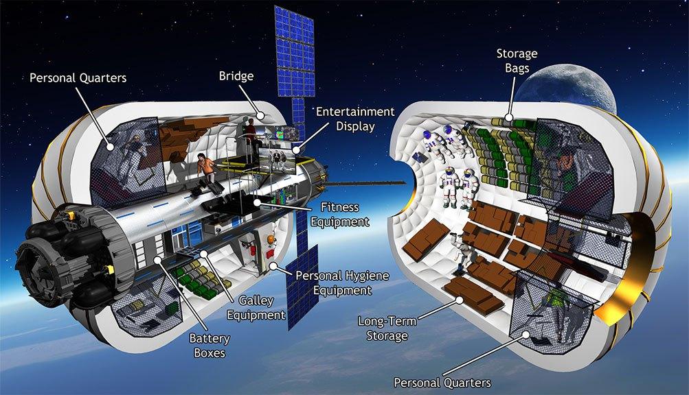 PrĹŻĹ™ez modulem BA 330. Zdroj: http://spaceflightnow.com/