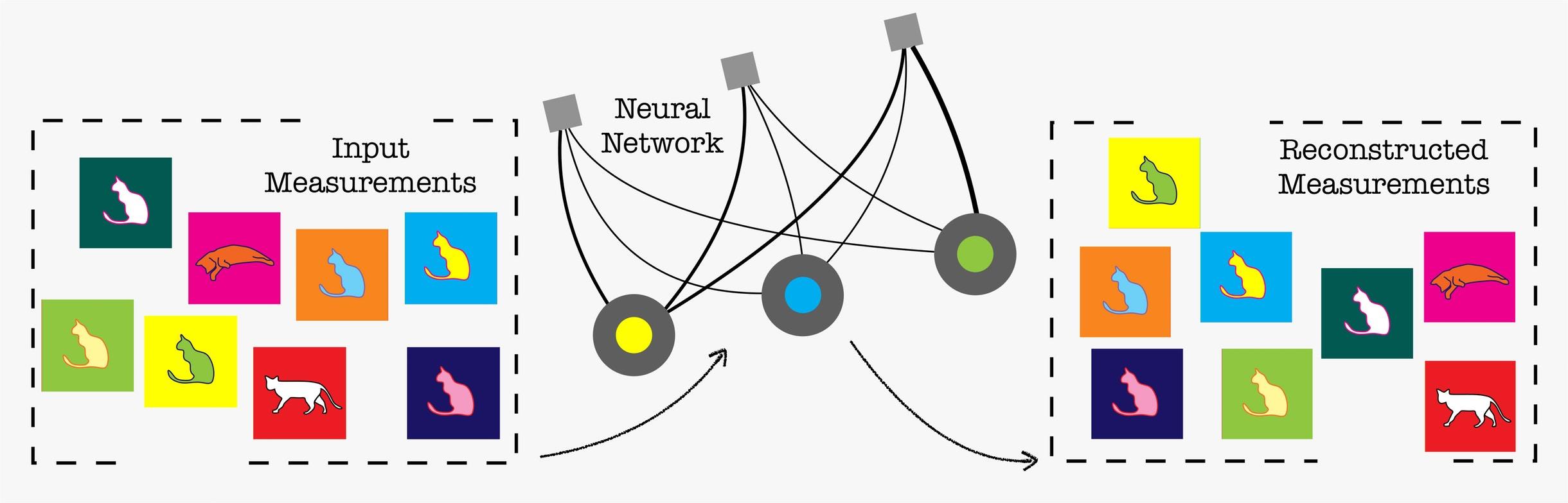 Zapojení umělé inteligence do výzkumu kvantových systémů. Kredit: Giuseppe Carleo/Flatiron Institute.