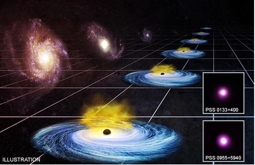 Kvasary měří rozpínání vesmíru. Kredit: G.Risaliti & E.Lusso/Illustration: NASA/CXC/M.Weiss; X-ray: NASA/CXC/Univ. of Florence.