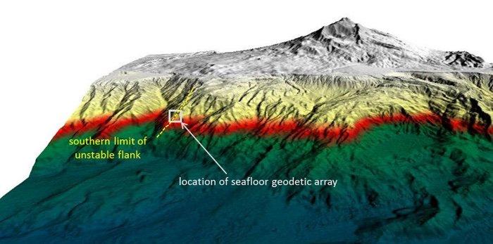 3D model Etny pohledem zvýchodu, svyznačením umístění senzorů. Kredit: Morelia Urlaub/Felix Gross.