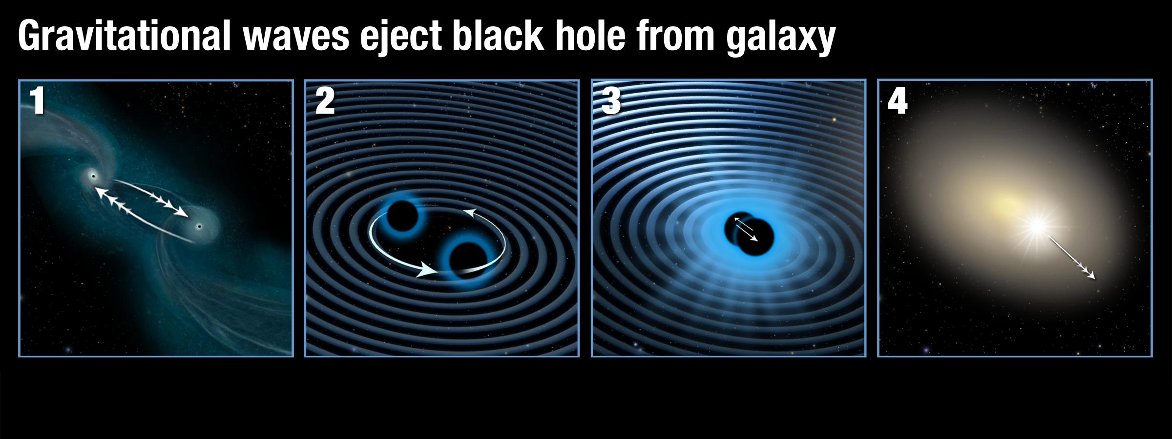 Jak vykopnout supermasivní černou díru zgalaxie? Kredit: NASA, ESA, and A. Feild (STScI).