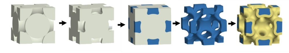 Postup při výrobě dřevěného niklu (modře) sfunkčním povrchem (žlutě). Kredit: University of Pennsylvania.