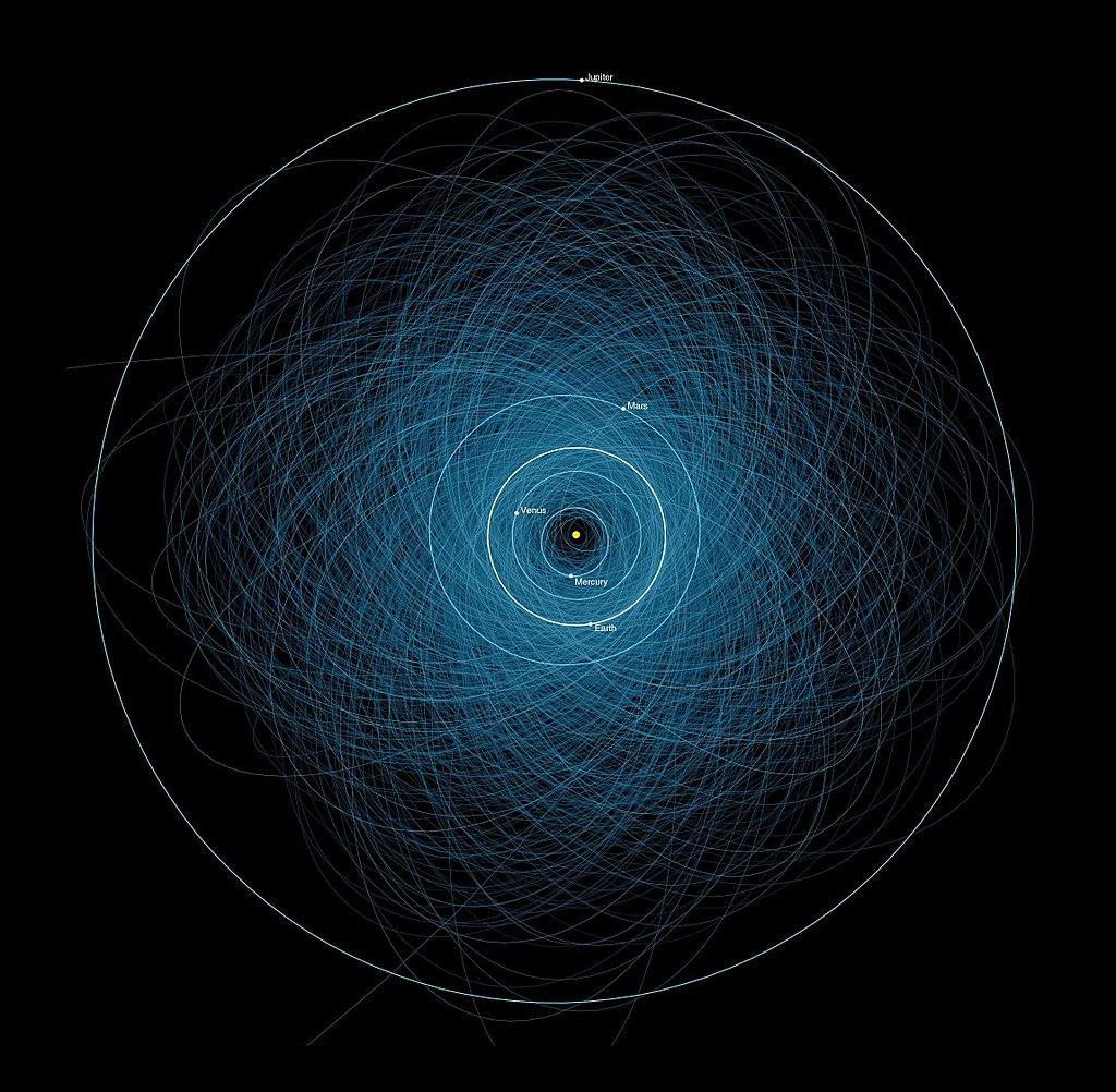Dráhy potenciáně nebezpečných asteroidů. Kredit: NASA/JPL-Caltech.