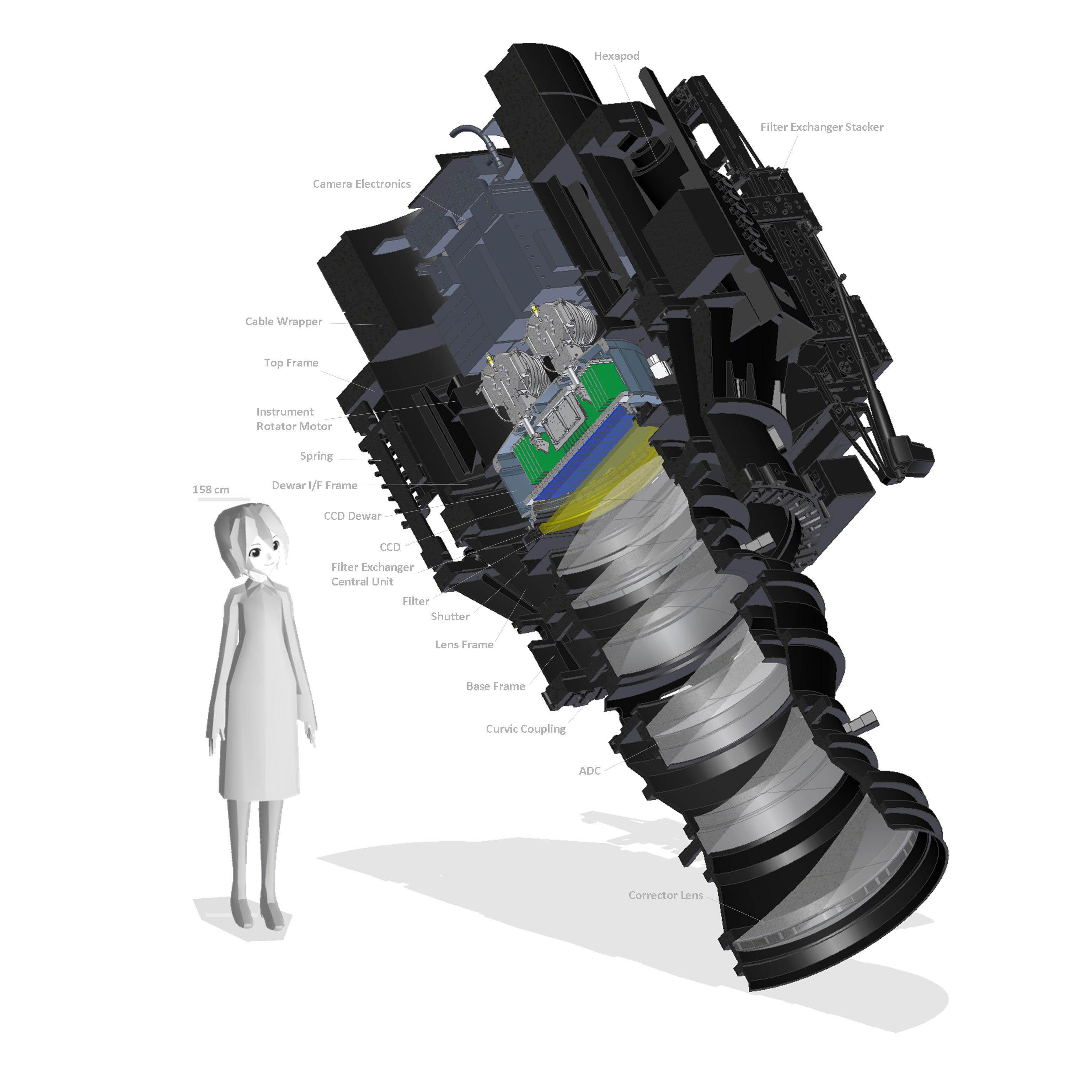 Gigantická digitální kamera Hyper Suprime-Cam teleskopu Subaru. Kredit: NAOJ.