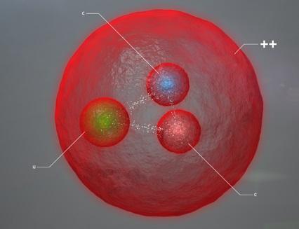 Dvojitě kladný a dvojitě půvabný baryon ksí. Kredit: Daniel Dominguez/CERN.