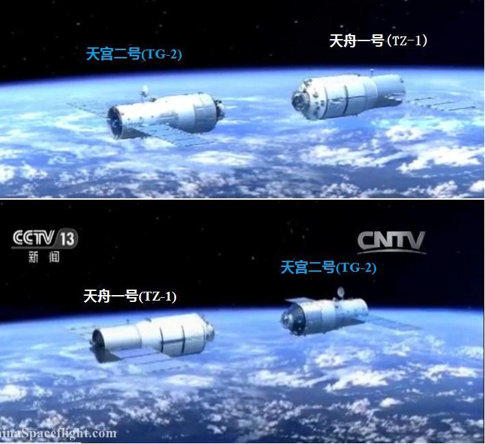 Plánované setkání na oběžné dráze – Tiangong 2 a Tianzhou 1. (Zdroj: https://i.imgur.com)
