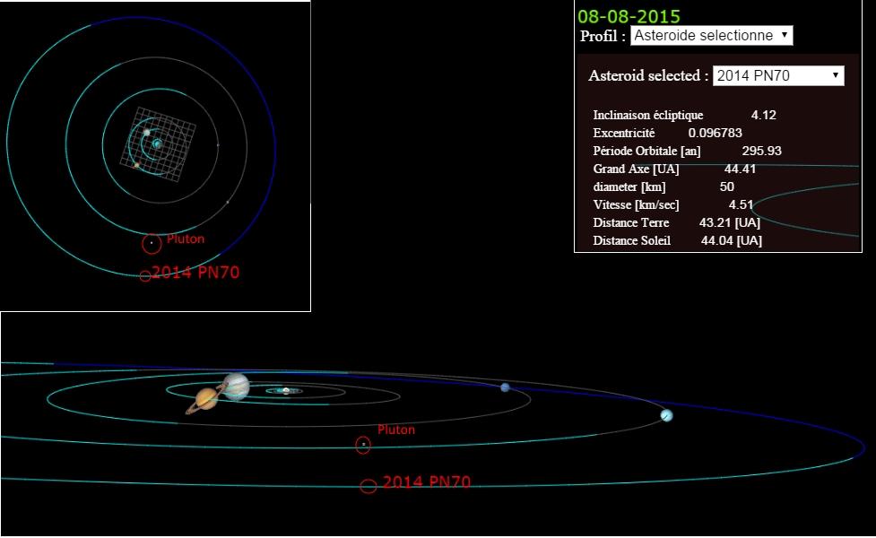 Oběžná dráha a další údaje týkající se objektu 2014 PN70.  Zdroj: http://www.astrosurf.com/