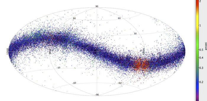 Grafická verze záznamu měření 50 000 asteroidů (povětšinou) hlavního pásu. Barevně je zvýrazněna přesnost  jednotlivých měření pro každý z nich, tzn. rozdíl mezi předpokládanou a naměřenou polohou. Modře jsou označeny  výs