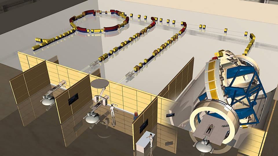 Ozařovací komplex kliniky v Heidelbergu (zdroj GSI Darmstadt).