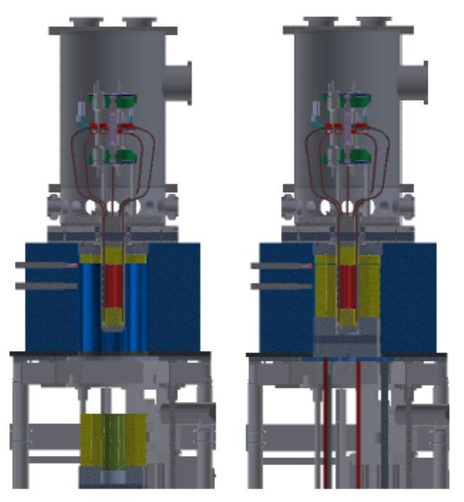 Schéma prototypu reaktoru Kilopower při experimentu KRUSTY. Žlutě je označen beryliový reflektor neutronů, kterým lze ovládat výkon reaktoru. Vlevo je mimo aktivní zónu při vypnutí reaktoru, vpravo pak zasunut okolo aktivní zóny a při testech jeho pl