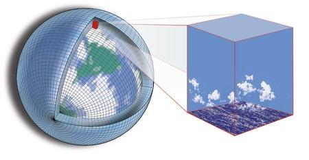 """V Caltech to s výzkumem klimatu myslí vážně. Začít chtějí """"od podlahy"""" a využít k tomu ta nejvýkonnější počítačová vybavení z NASA. Kredit: Tapio Schneider/Kyle Pressel/Momme Hell/Caltech"""