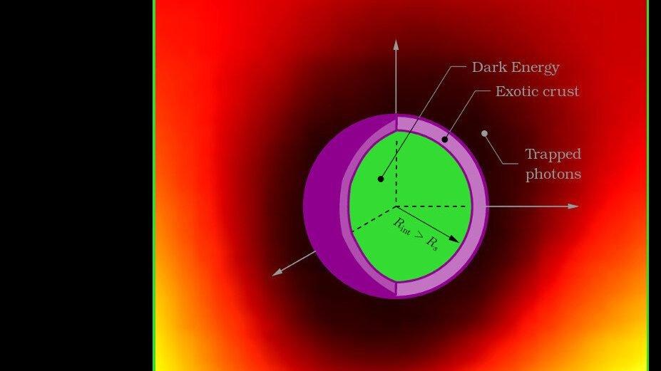 Objekt GEODE. Kredit: EHT collaboration; NASA/CXC/Villanova University.