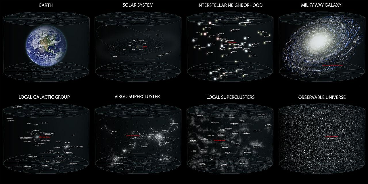 Náš vesmír je nejspíš 3D, pokud zatím víme. Kredit: Andrew Z. Colvin / Wikimedia Commons.