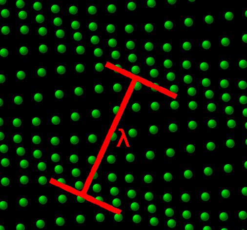 Fonon vkrystalové mřížce. Kredit: FlorianMarquardt / Wikimedia Commons.