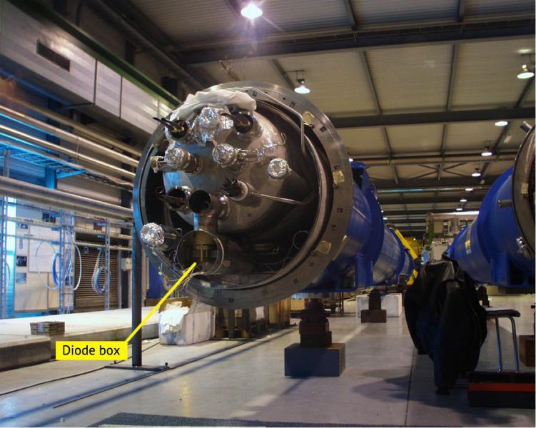 Magnet s vyznačením umístění diodové ochrany (zdroj CERN).