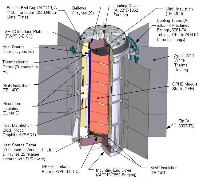 Multi-Mission Radioisotope Thermoelectric Generator (MMRTG). Kredit: Ryan Bechtel / U.S. DOE.
