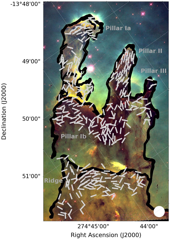 Ilustrace vektorů magnetického pole vSloupech stvoření na podkladu kompozitního snímku Hubblova dalekohledu (ve vlnových délkách 502 nm, 657 nm a 673 nm). Kredit: University of Central Lancashire/ BISTRO survey