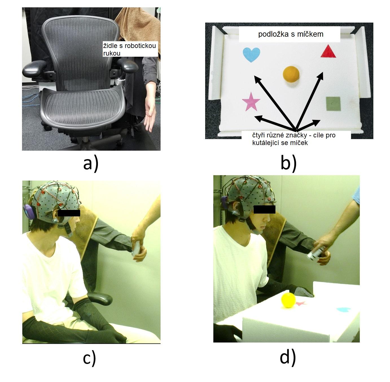 Experimentální sestava: a) židle s robotickou rukou, b) podložka se čtyřmi obrazci pro úkol s ovládáním kutálejícího se míčku, c) jednoduchý úkol – myšlenkami přinutit uchytit podávanou lahev, podržet a pak ji opět podat, d) test ovládání tří končeti