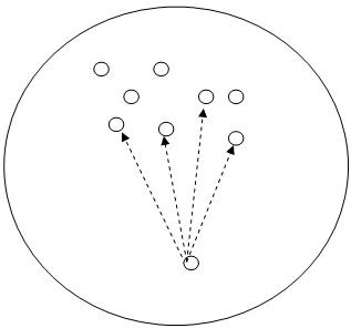 Různorodost vztahů v rámci skupiny způsobuje, že loajalita ke skupině je slabá.