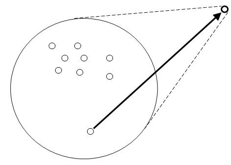 Vnější ohrožení způsobuje promítnutí skupiny do jednoho bodu (symbolu) a vytvoření silného vztahu k němu.
