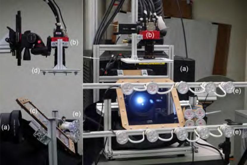 Hardware prototypu: Projektor (a) získává 2K obraz snímkováním o frekvenci 480 Hz. Opticky zesouladěná vysokorychlostní kamera (b) je na horní straně směrovače paprsků (c) před objektivem projektoru. IR filtr (d) má za úkol oddělit projekční světlo o