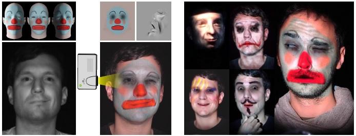 Systém snímá tvář herce v infračerveném spektru (vlevo dole). Podle naplánovaného cílového vzhledu (vlevo nahoře) program začne pracovat s albedem a ofsety založenými na výrazech v prostorové pozici (horní střední obrázky). Ty jsou pak mixovány a def