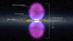Slavné Fermiho bubliny gama záření. Kredit: NASA's Goddard Space Flight Center.