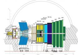 Experiment LHCb (Large Hadron Collider beauty). Kredit: CERN.