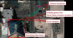 Určení pozice útočníka při masakru vLas Vegas. Kredit: Carnegie Mellon University.