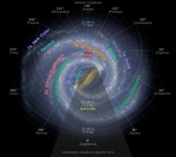 Ramena Mléčné dráhy. Kredit: Cmglee / NASA/JPL-Caltech/ESO/R. Hurt / Wikimedia Commons.