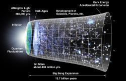 Nynější představa vývoje vesmíru počítá s akcelerací. Podle  Sarkara astronomové představu nafukujícího se vesmíru, poněkud přefoukli. Rozšířená data jsou podle jeho výpočtů naopak v souladu s konstantním tempem zvětšování vesmíru. (Kredit:NASA, upravilRyan Kaldari)