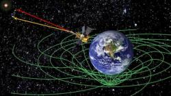 Správnost obecné teorie relativity testovala i družice Gravity Probe B, která se pohybovala v zakřiveném prostoru okolo Země (zdroj NASA).
