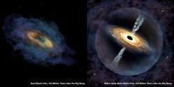 Předpokládaný vývoj kvasaru Pōniuāʻena. Kredit: International Gemini Observatory/NOIRLab/NSF/AURA/P. Marenfeld.