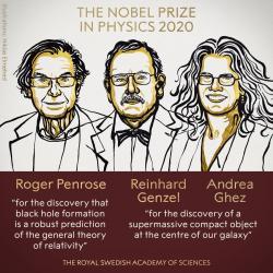 Nobelovu cenu za fyziku v roce 2020 dostali Roger Penrose, Reinhard Genzel a Andrea Ghez (zdroj Královská švédská akademie věd).