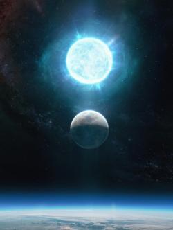 Porovnání trpaslíka ZTF J1901+1458, Měsíce a Země. Kredit: Giuseppe Parisi / Caltech.