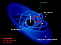 Chaotický akreční disk kolem pomalu rotující supermasivní černé díry. Kredit: K. Pounds et al. / University of Leicester.